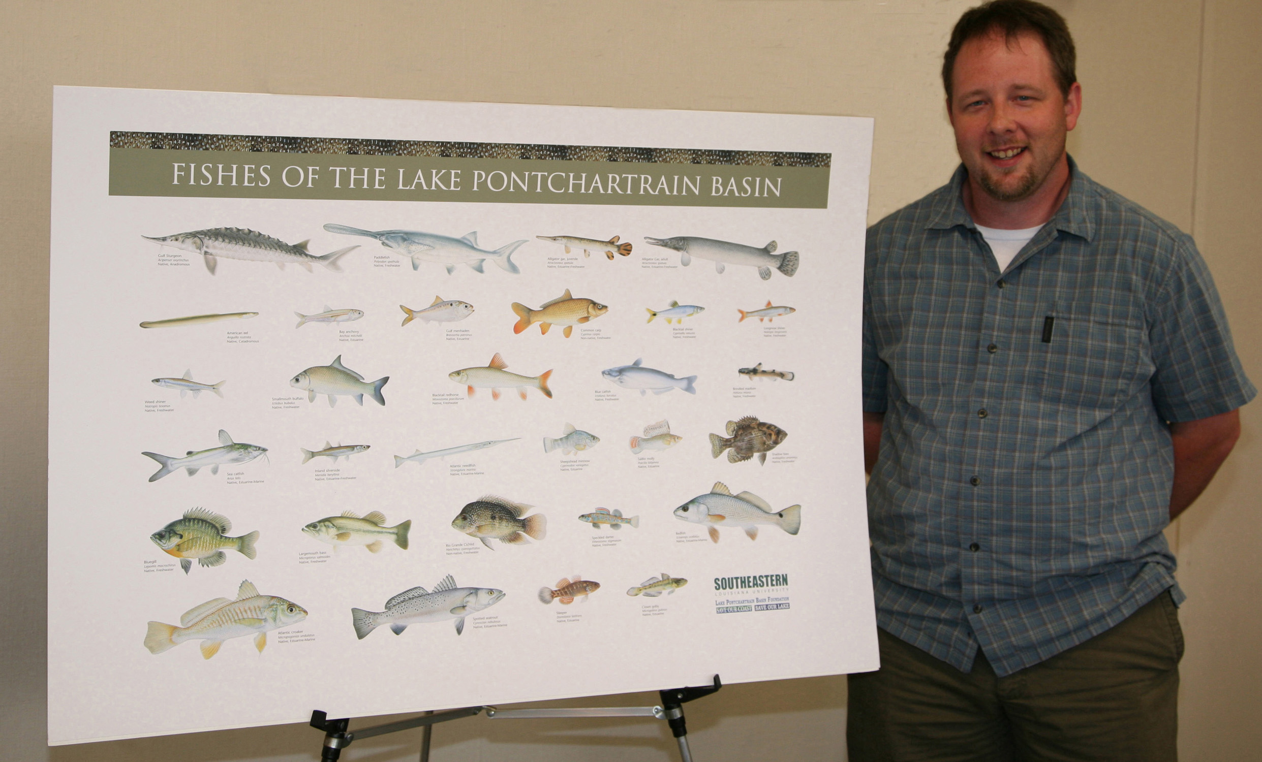Project summary for Lake pontchartrain fish species